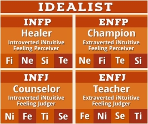 Idealist_NF_Personality_Type_MBTI